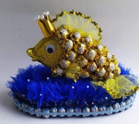Автомобиль-кабриолет из конфет своими руками, «Башмачок» — упаковка для мелких конфет, Букет-сердце из гвоздик и конфет (МК), Воздушный шар-тыква со сладостями, «Глаз» — упаковка конфет на Хэллоуин, Гламурная ёлка из трикотажных роз (МК), Зайчата из чупа-чупсов, «Зонтик» — оригинальная упаковка конфет, Конфетная композиция в стакане, Конфетная первоклассница + МК, Конфетное сердце-коробка (МК), Конфетные карандаши (МК), Конфетные корабли. Мастер-класс Ирины Цыбун, Конфетные малыши для любого праздника, Конфетные машинки для мальчиков больших и маленьких — идеи, Конфетный букет в цветочном горшке, Конфетный букет с розами из осенних листьев (МК), Конфетный висельник на Хэллоуин (МК), Конфетный мяч для футболиста (мастер-класс), Конфетный ноутбук (МК), Конфеты с пожеланиями — идея для любого праздника, Коричнево-золотистая композиция в стакане, Корабли из конфет. Идеи сладких подарков, «Летучая мышь» — упаковка шоколадного батончика (МК), Машинка из конфет на 23 февраля (МК), Парта из шоколадок — школьный сладкий подарок (МК), Перчатка со сладостями на Хэллоуин, Привидение из «Чупа-чупса» и салфетки, Простая ёлочка из конфет на конусе, Ручка и карандаш из конфет (МК), «Свечи, розы, шоколад» — конфетная композиция ко Дню Влюбленных, Снеговик с сюрпризом из конфет (МК), Совы в конфетных шапочках, Спортивные снаряды из конфет — оригинальные идеи, «Тыква» — упаковка конфет в бумагу на Хэллоуин, Тыквочки из «Чупа-чупсов» — упаковка конфет на Хэллоуин, (МК), Упаковка-цветок для конфет (МК), Хэллоуинская упаковка для батончиков, Цветок — оригинальная упаковка маленьких подарков, «Чупа-чупс» в виде паука на Хэллоуин (МК), Чупа-чупсные зайчики на Пасху (МК), Школьная конфетная парта, Школьный колокольчик из конфет, Шоколадные карандаши в пенале (МК), «Шоколадный колпак Санты» — рождественская упаковка конфет,